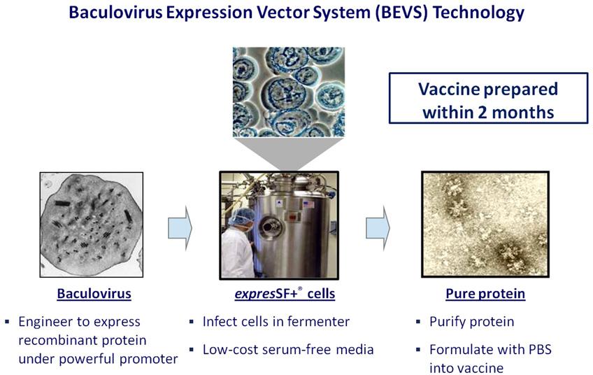 bevs - Sanofi наконец-то купила фармацевтическую компанию