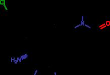 Типифарниб (tipifarnib).