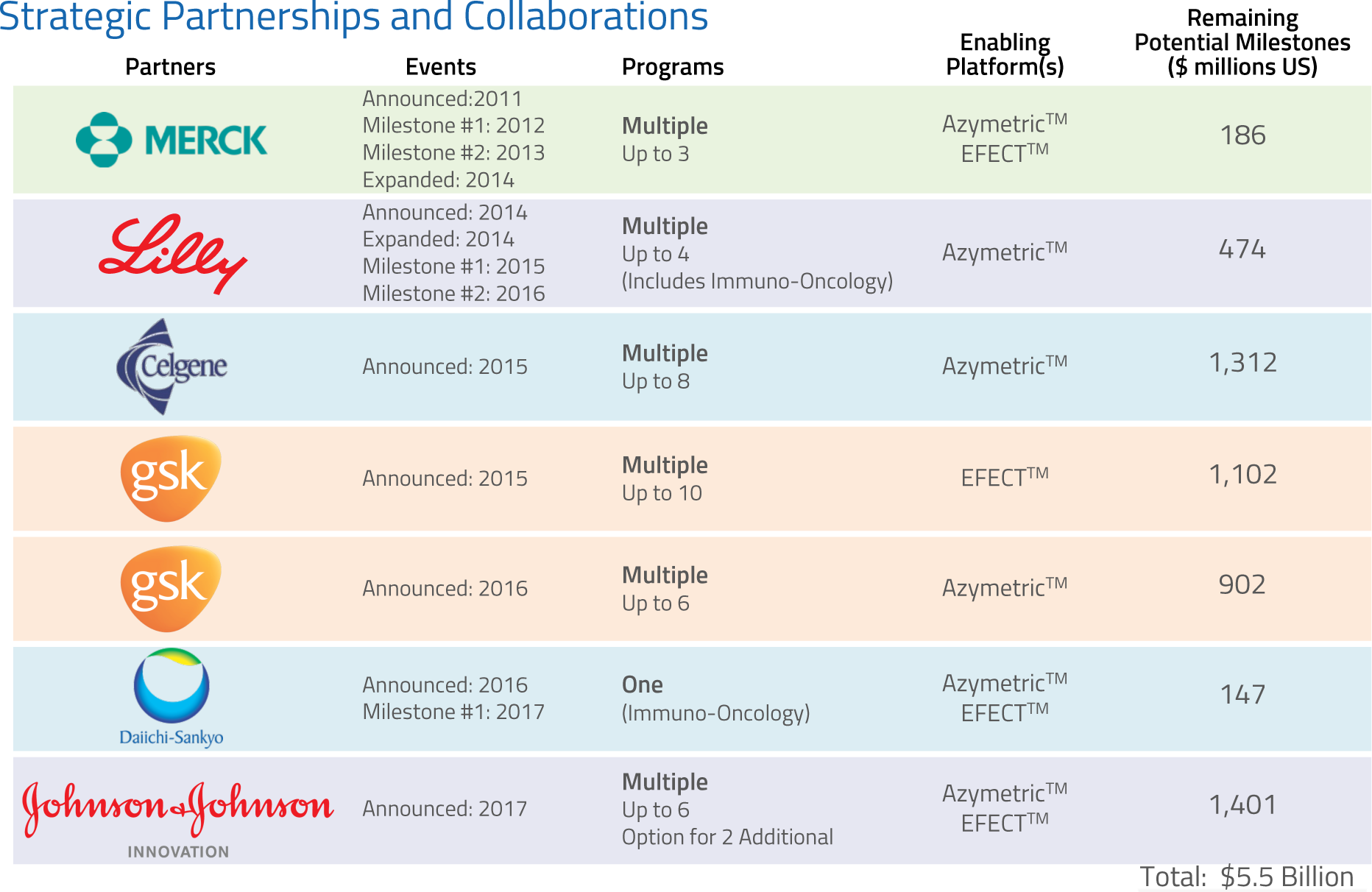 zymeworks projects - Zymeworks: сила биспецифических моноклональных антител