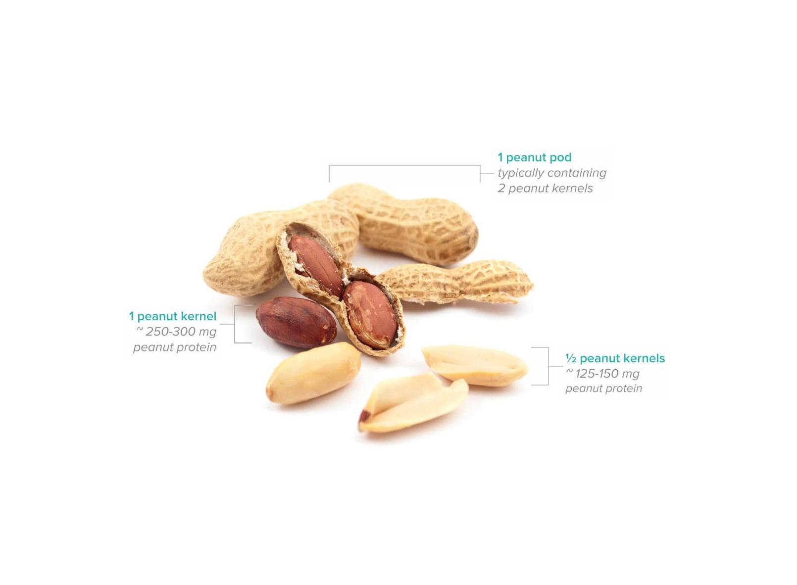 таблетки от аллергии во время
