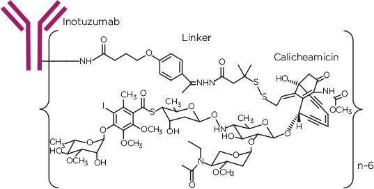 «Беспонса» сразится с острым лимфобластным лейкозом