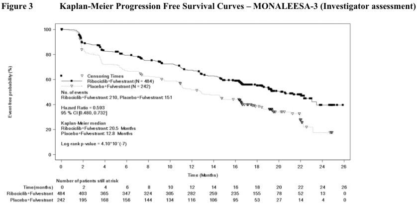«Кискали»: лечение рака молочной железы для большинства женщин