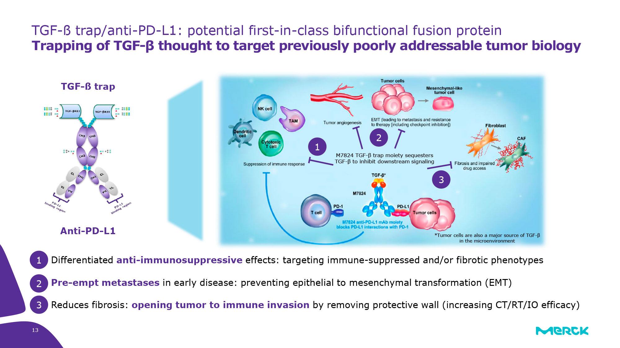 m7824 moa - GlaxoSmithKline и Merck KGaA: иммуноонкологический альянс на четыре миллиарда долларов