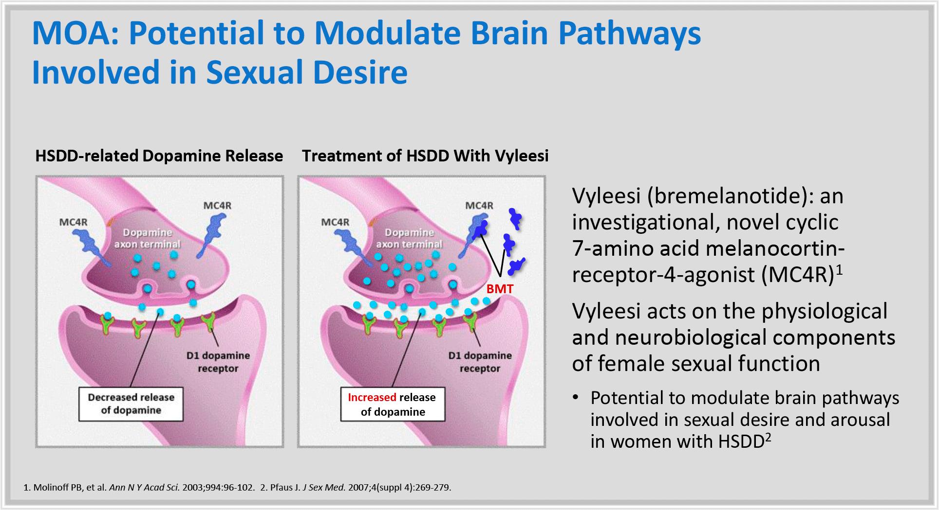 bremelanotide moa 01 - «Вайлиси»: новая женская виагра