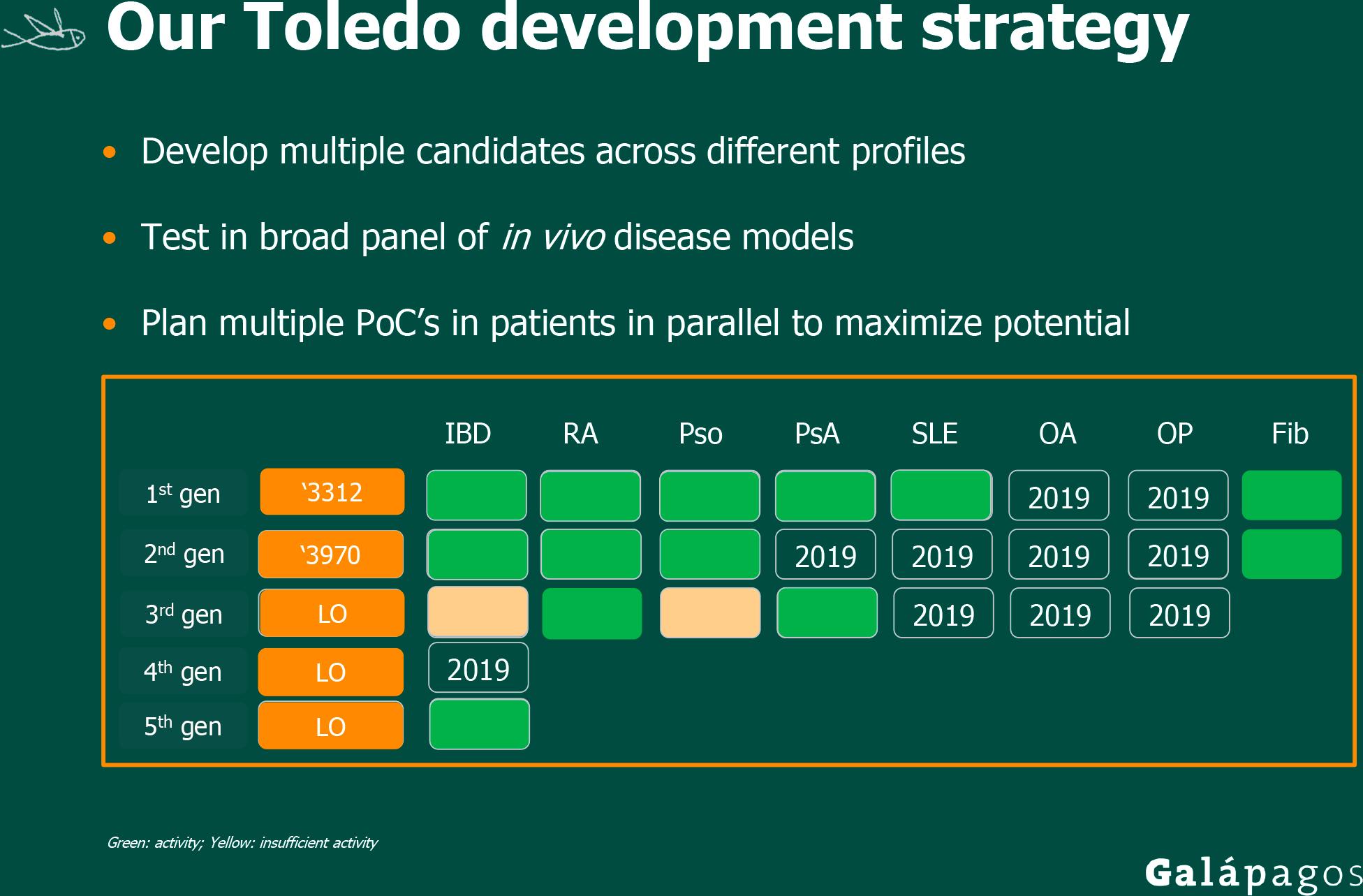 toledo - Gilead вырвалась из гепатитного плена