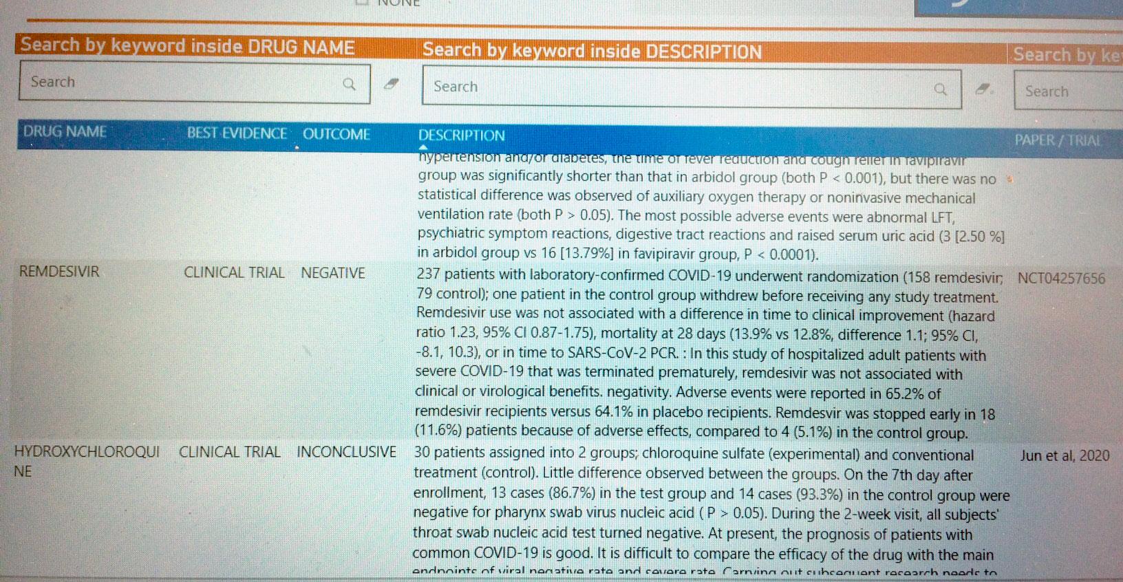 remdesivir nct04257656 results - Коронавирус. Лекарства. Ремдесивир провалил первую важную проверку