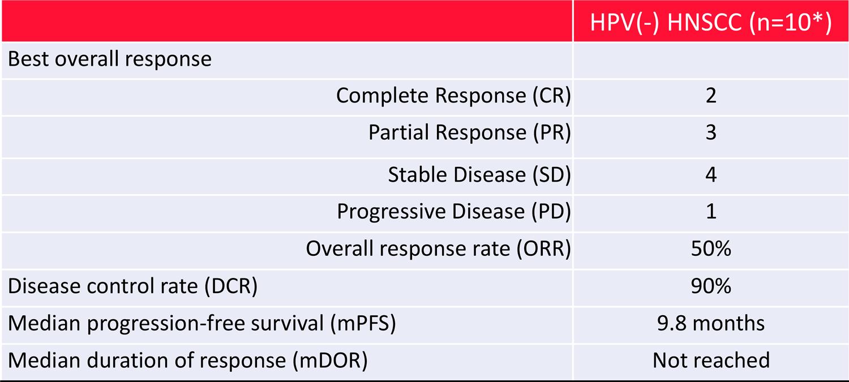 nct03313778 results 01 - Moderna mRNA-4157: персонализированная противораковая вакцина, которая работает